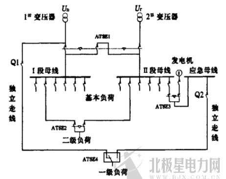 解析自动转换开关电器的合理选择与应用(1)